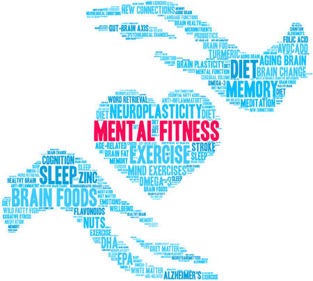 Mental Fitness Brain word cloud on a white background.  Vectores