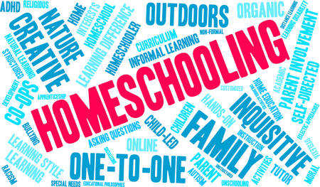 Homeschooling word cloud on a white background.  Illustration