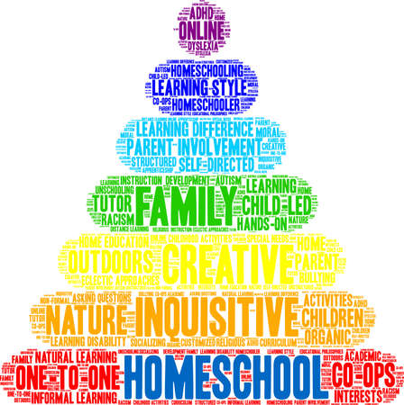 Homeschool word cloud on a white background. Stock Vector - 125876686
