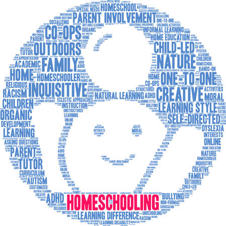 Homeschooling word cloud on a white background.  Ilustração