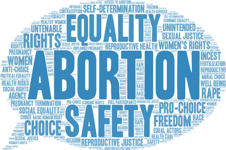 Abortion word cloud on a white background.