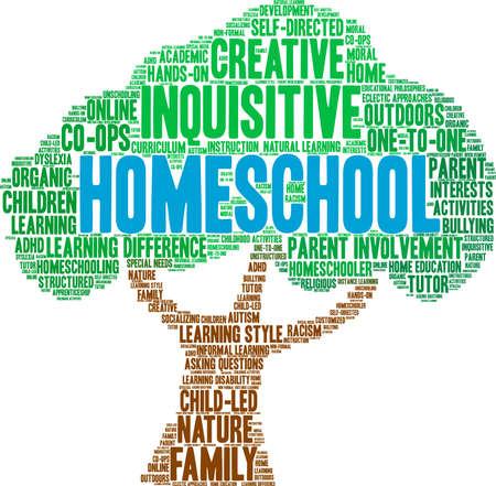 Nube de palabras de educación en el hogar sobre un fondo blanco.