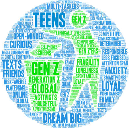 Teens word cloud on a white background.