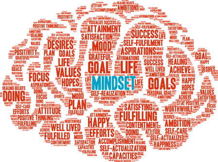 Mindset word cloud on a white background.