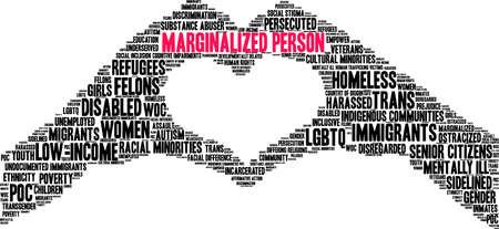 Marginalisierte Person Wortwolke auf weißem Hintergrund.
