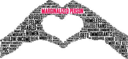 Marginalized Person word cloud on a white background.