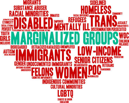 Marginalized Groups word cloud on a white background. Illustration