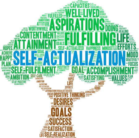 Self-Actualization word cloud on a white background. Illustration