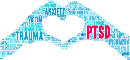 PTSD Brain Word Cloud on a white background. Çizim