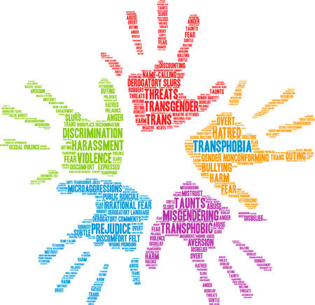 Transphobia word cloud on a white background.