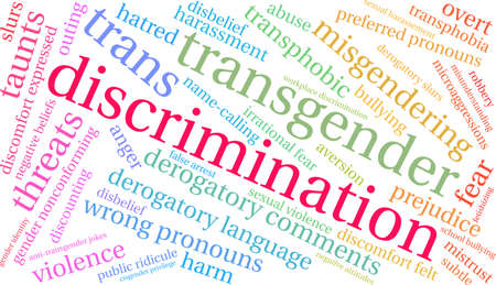 Discrimination word cloud on a white background.
