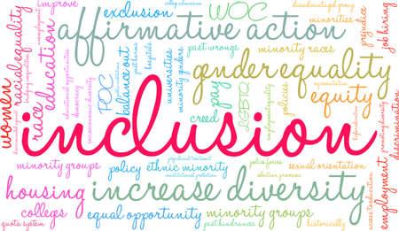 Nuage de mots d'inclusion sur un fond blanc.
