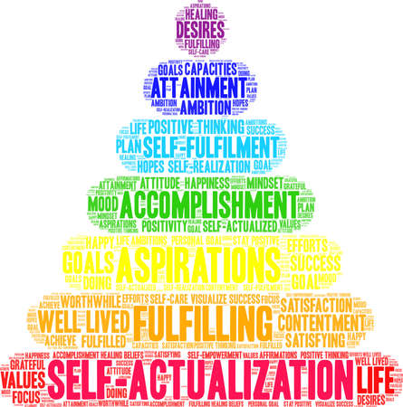 Self-Actualization word cloud on a white background. Ilustração