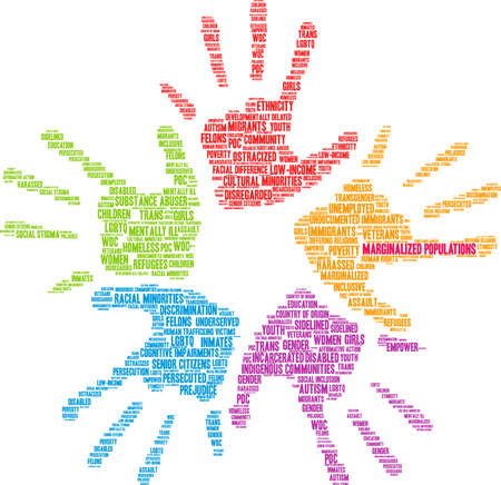 Marginalized Populations word cloud on a white background.