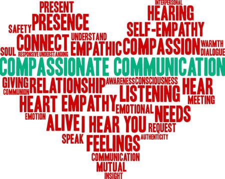 Mitfühlende Kommunikation Wortwolke auf weißem Hintergrund.