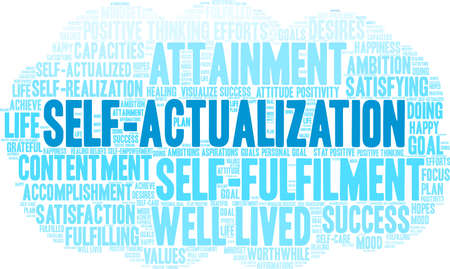 Self-Actualization word cloud on a white background. Çizim