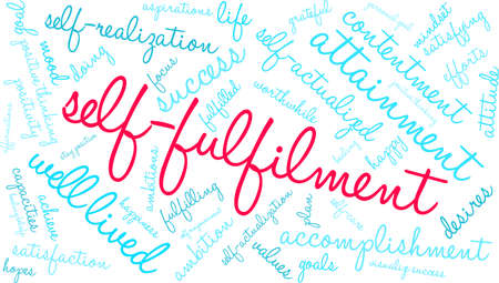 Self-Fulfilment word cloud on a white background.