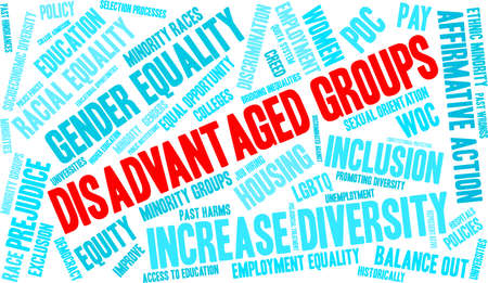 Disadvantaged Groups word cloud on a white background.