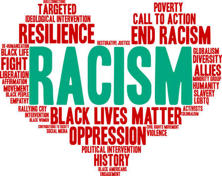 Racism word cloud on a white background.