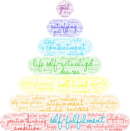 Self-Fulfilment word cloud on a white background. Illustration