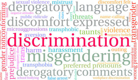 Discrimination word cloud on a white background. Çizim