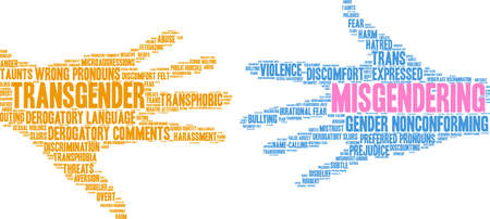 Misgendering word cloud on a white background.