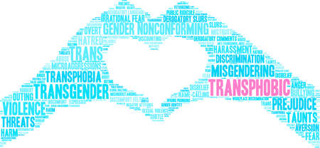 Transphobic word cloud on a white background.