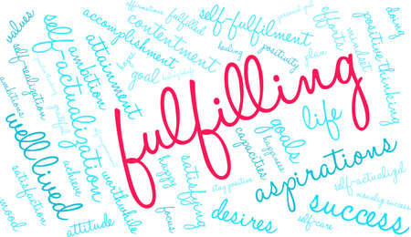 Fulfilling word cloud on a white background.