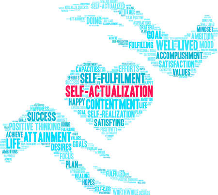 Self-Actualization word cloud on a white background.