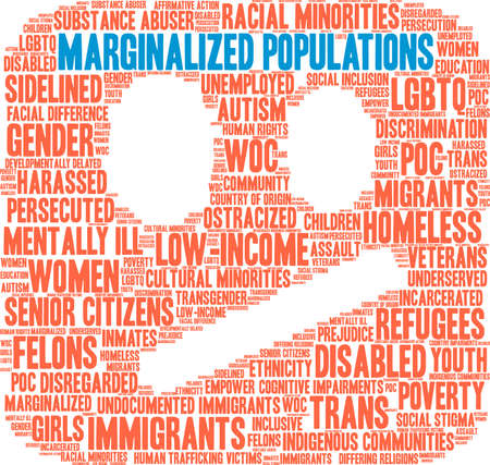 Marginalized Populations word cloud on a white background.  Ilustracja