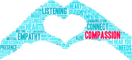 Compassion Brain word cloud on a white background.