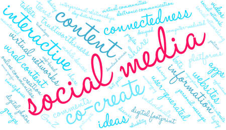 Social Media word cloud on a white background.