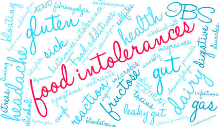 Food Intolerances word cloud on a white background.
