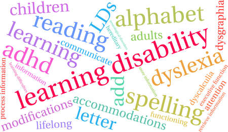 Learning Disability word cloud on a white background. 向量圖像