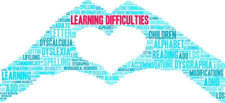 Learning Difficulties word cloud on a white background.
