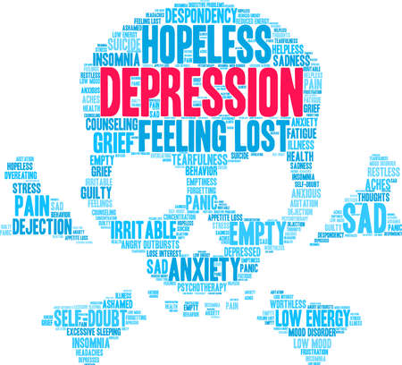 Depression word cloud on a white background.