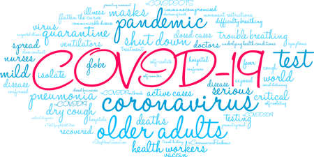 COVID-19 word cloud on a white background.