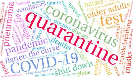 Quarantine word cloud on a white background.