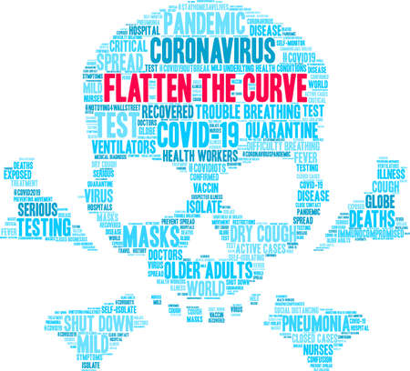 Flatten The Curve word cloud on a white background. Ilustrace