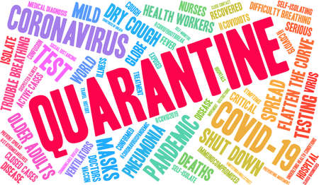 Quarantine word cloud on a white background.