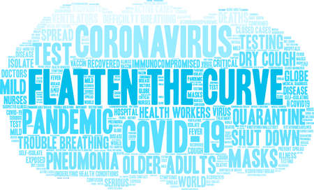 Flatten The Curve word cloud on a white background. Vettoriali