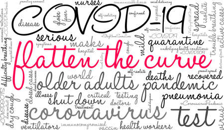 Flatten The Curve word cloud on a white background. Ilustração