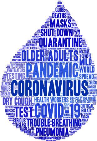 Coronavirus word cloud on a white background.