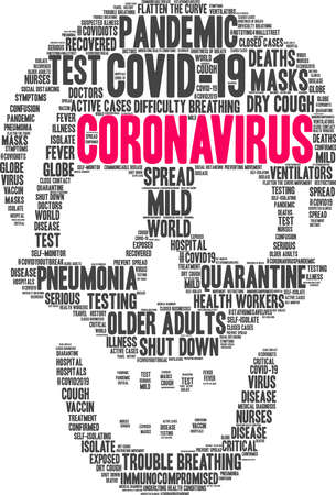 Coronavirus word cloud on a white background.