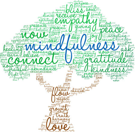 Mindfulness word cloud on a white background. Archivio Fotografico - 145199289