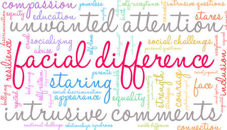 Facial Difference word cloud on a white background.