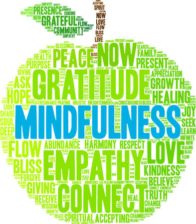 Mindfulness word cloud on a white background. Ilustración de vector