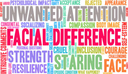 Facial Difference word cloud on a white background. Vecteurs