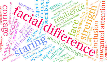 Facial Difference word cloud on a white background. Archivio Fotografico - 145206556