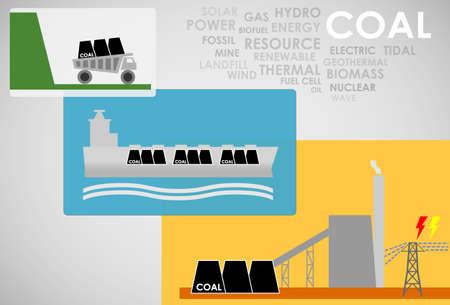 coal energy Vector